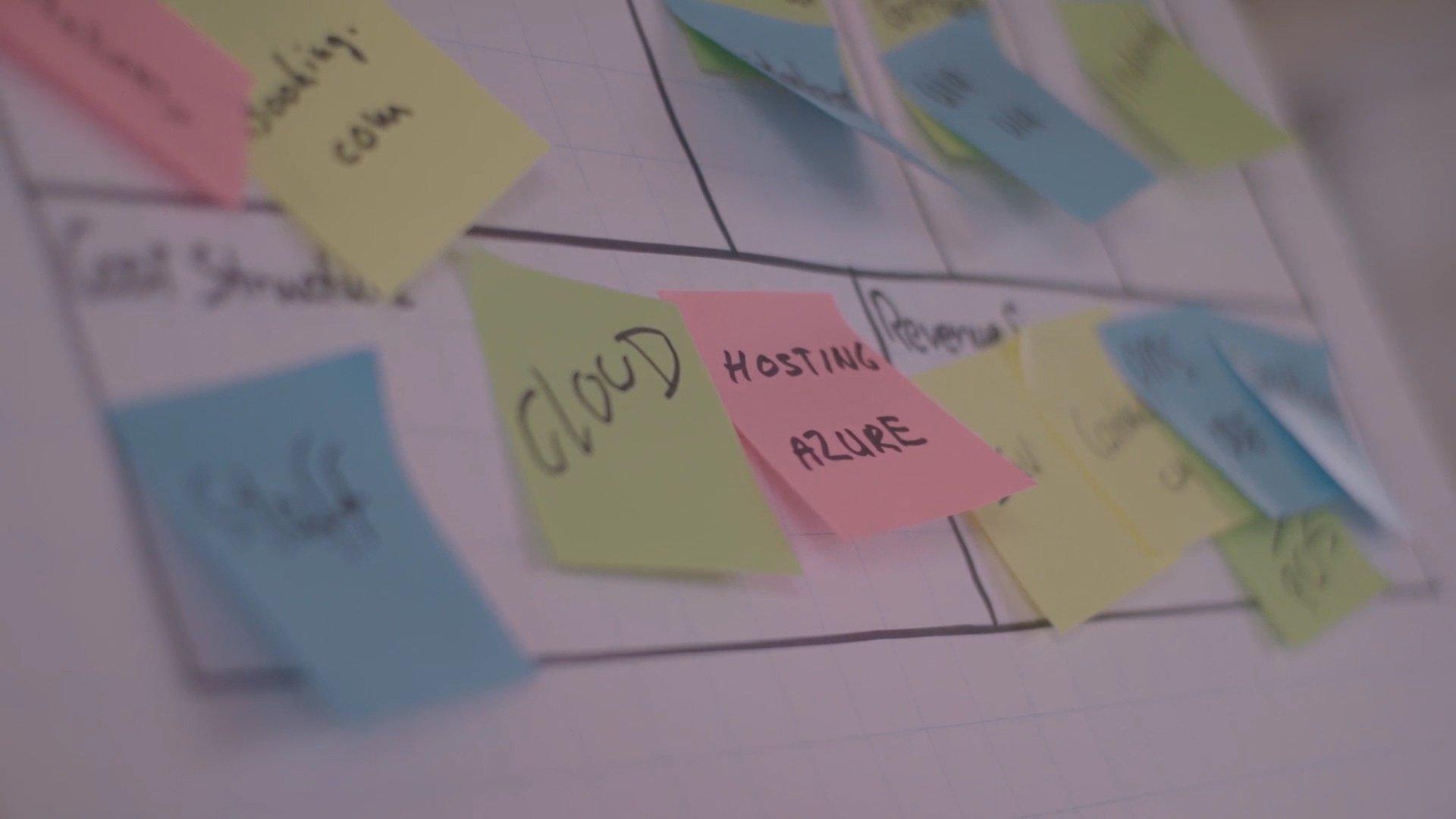 Business Model Canvas - Microsoft Azure Cloud Hosting.jpg